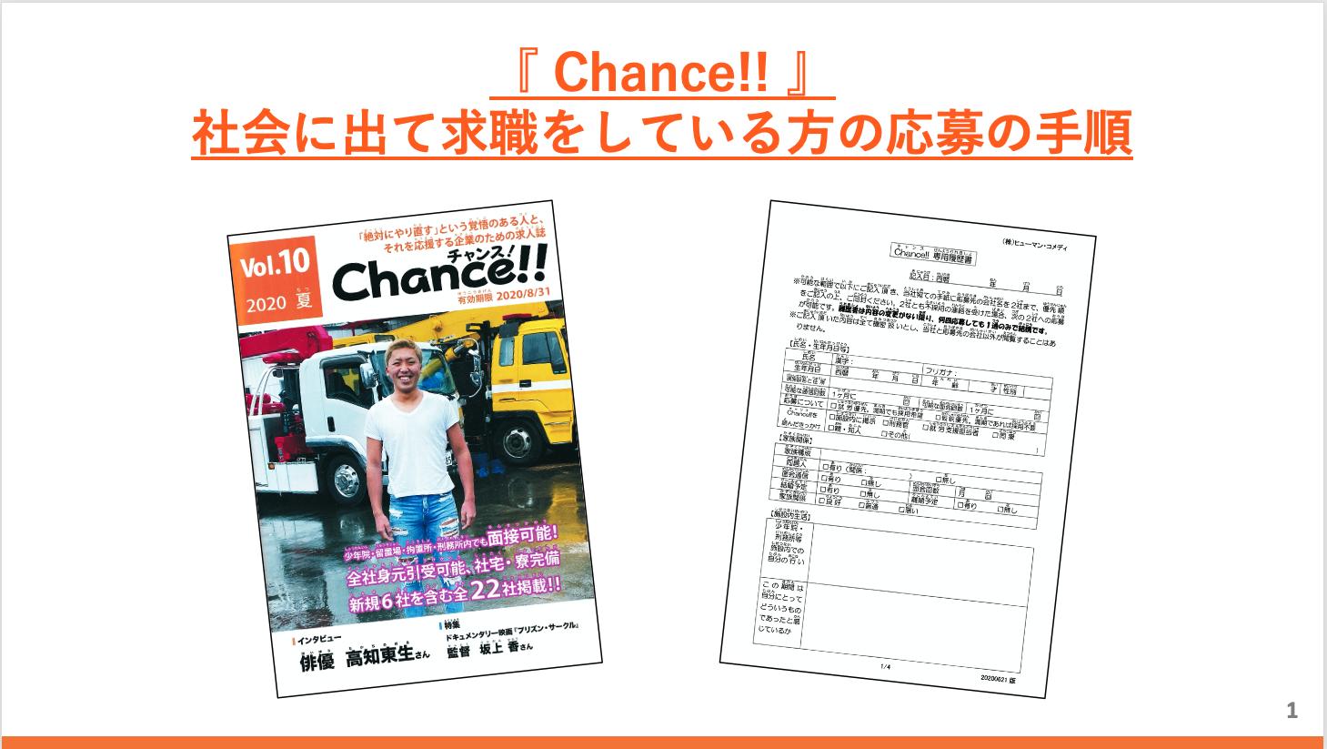 『Chance!!』応募イメージ